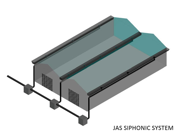 Understanding Roof Drainage Systems Jas Siphonic